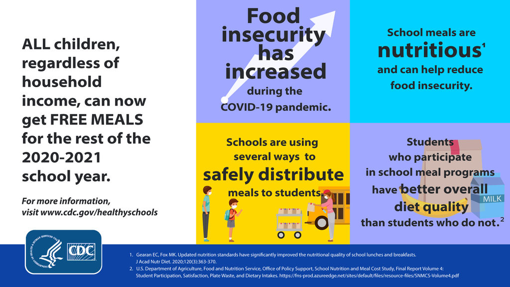 Child Nutrition Graphic