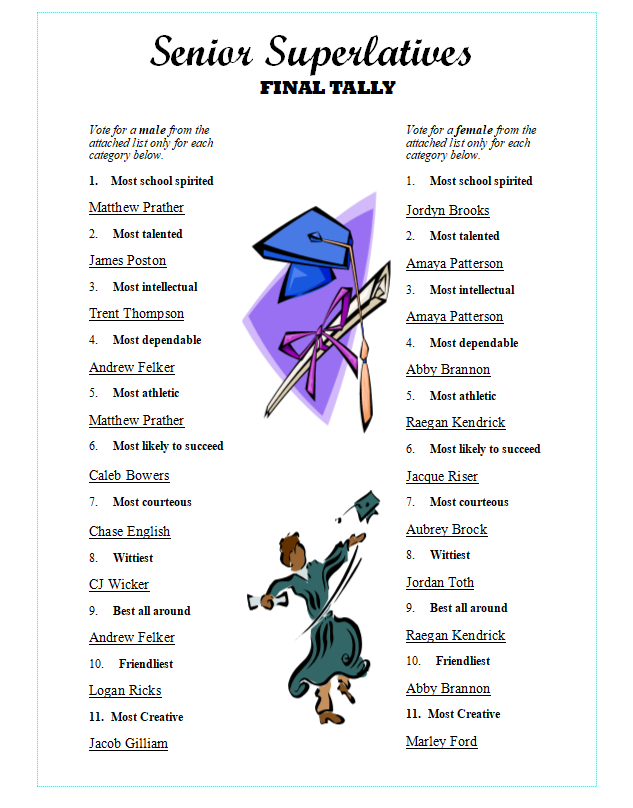2020 Senior Superlatives!